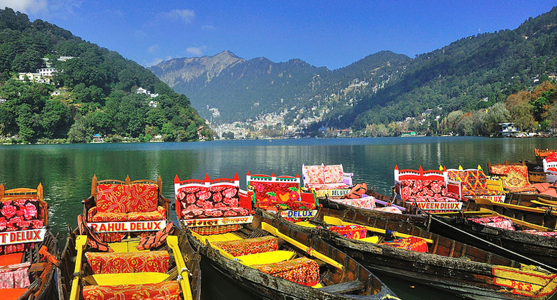 Complete Europe Tour Packages India
