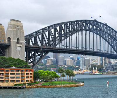 Sydney Tour package from india